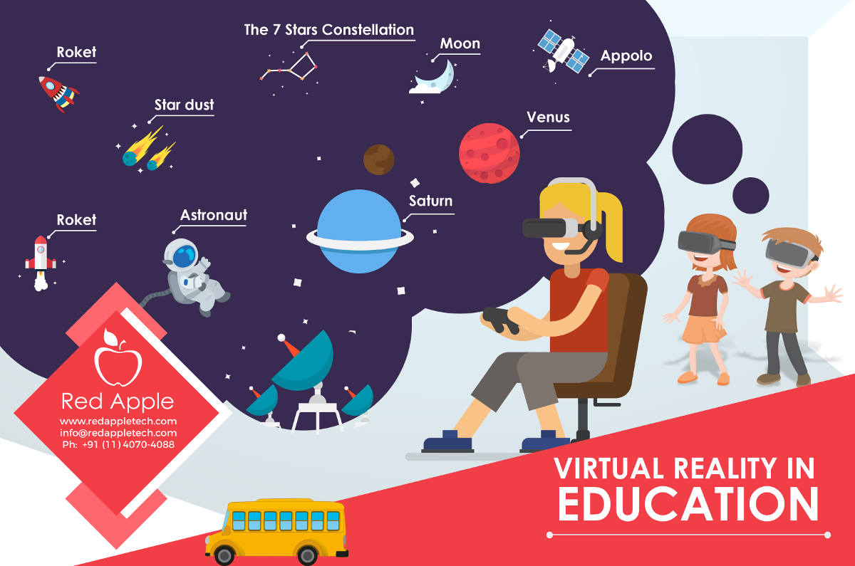 education apps VR