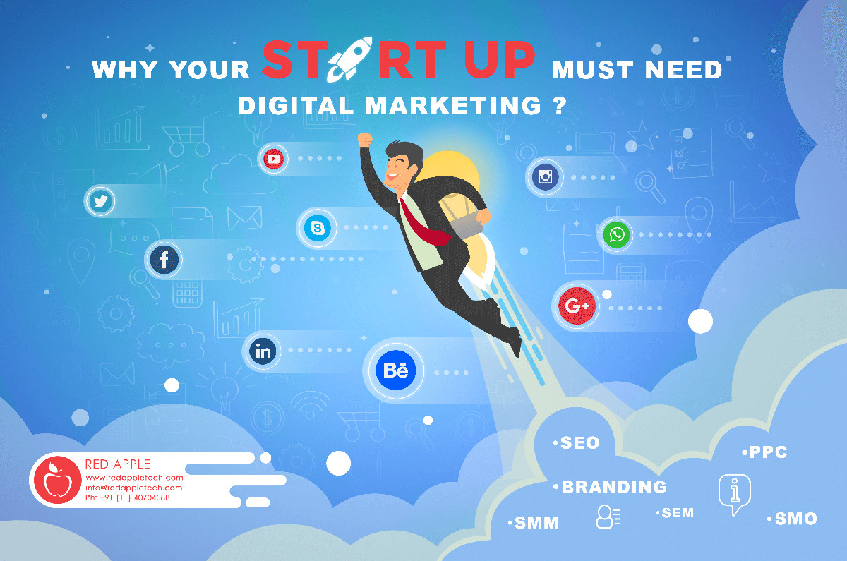 How Digital Marketing Helps to Grow Your Startup Business ?