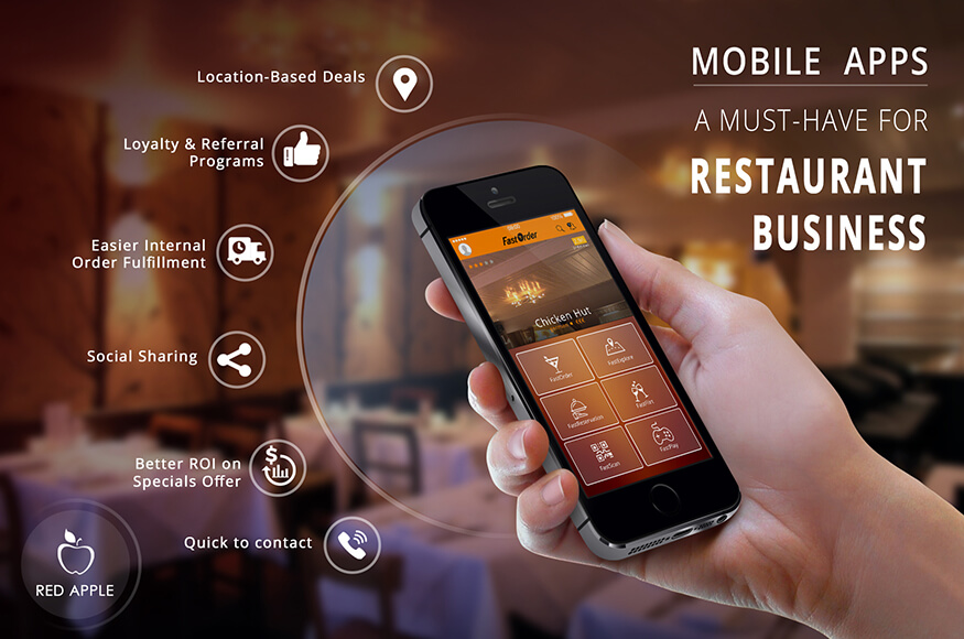 How Mobile Apps Can Help Your Restaurant Business Grow