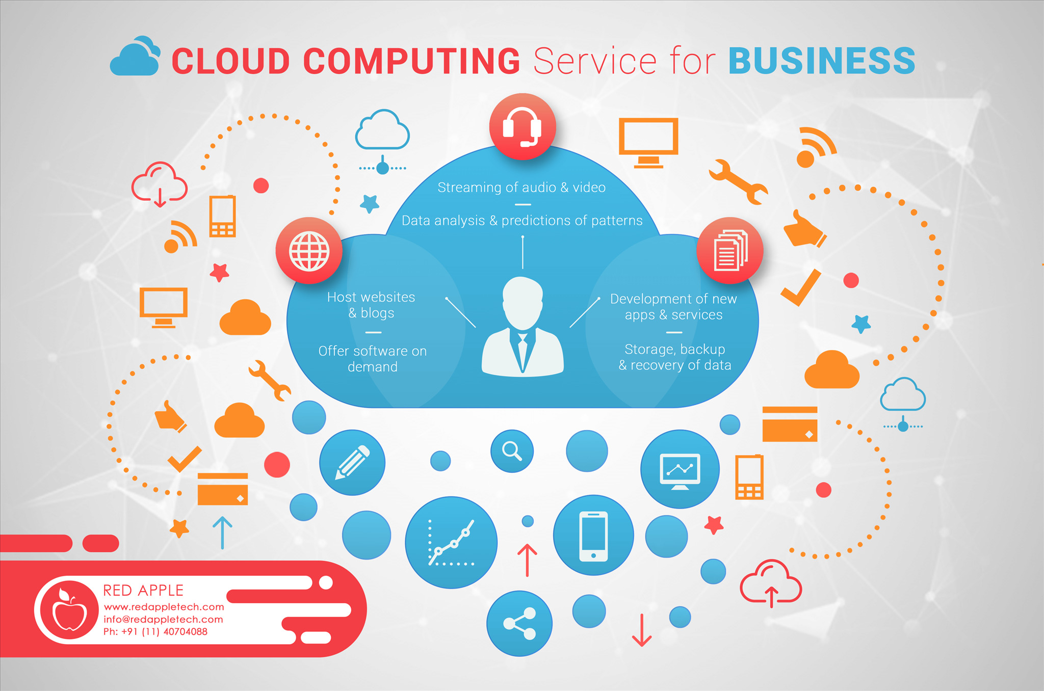 Cloud Computing Service for Business Enhancing the Growth ...
