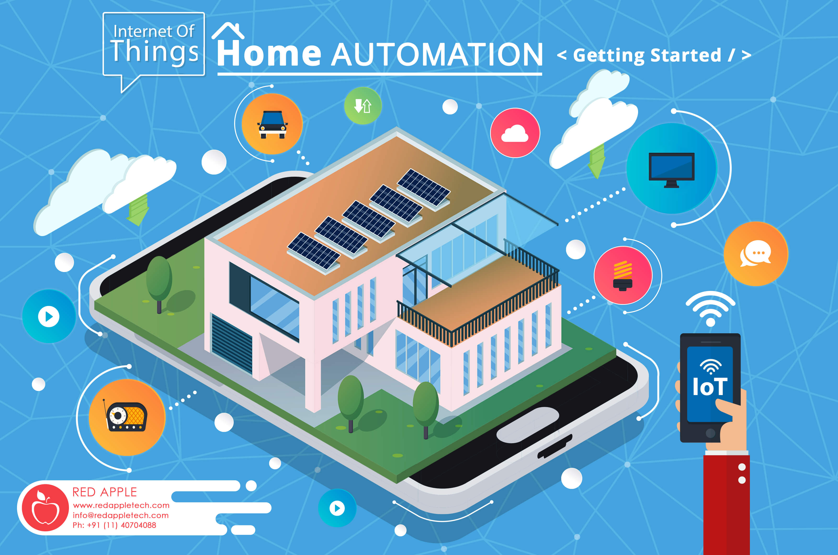 Internet Of Things Iot Advantages Of Home Automation