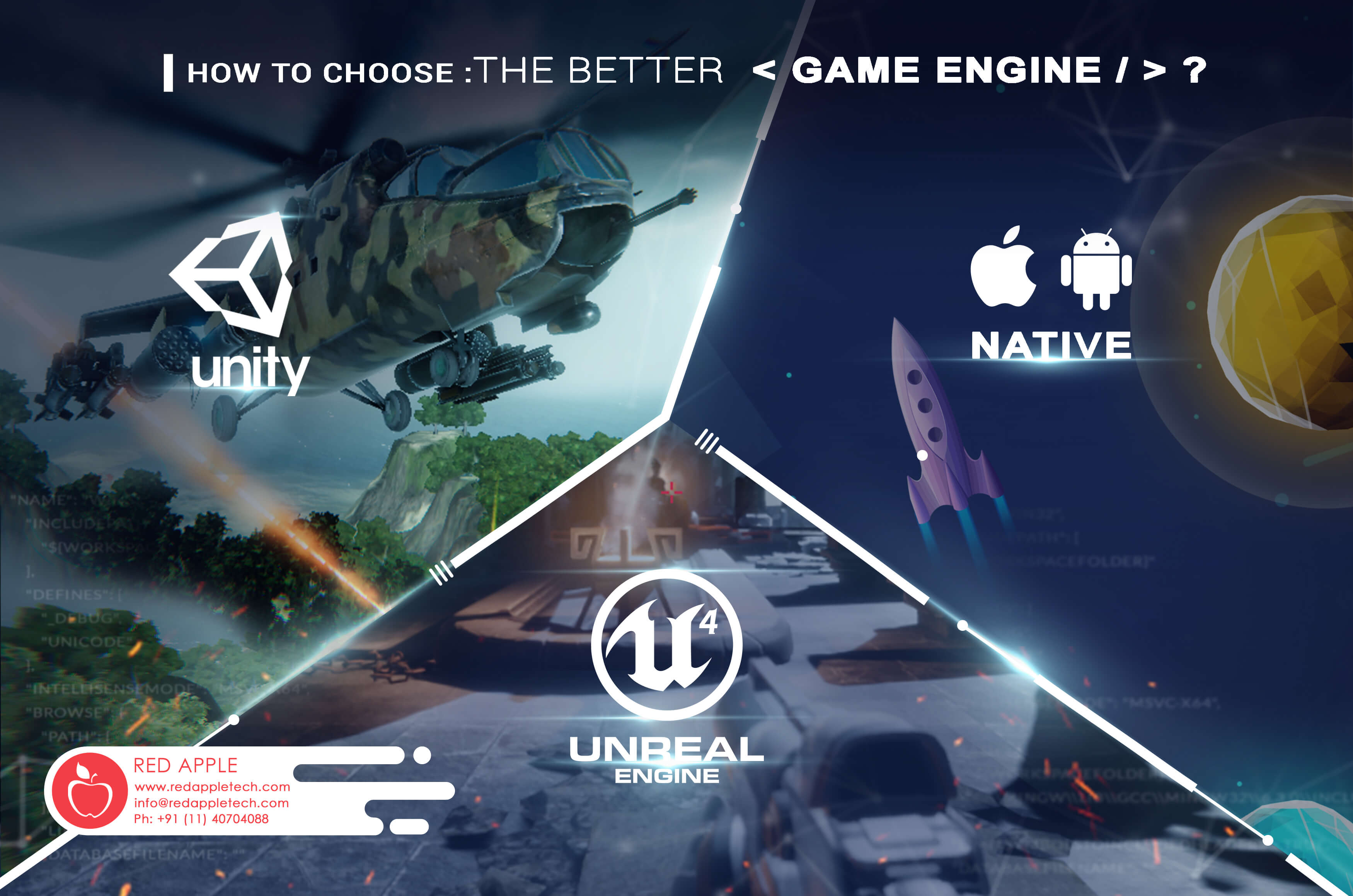 Unity, Unreal, Native : Choose Better Game Engine for Mobile Game