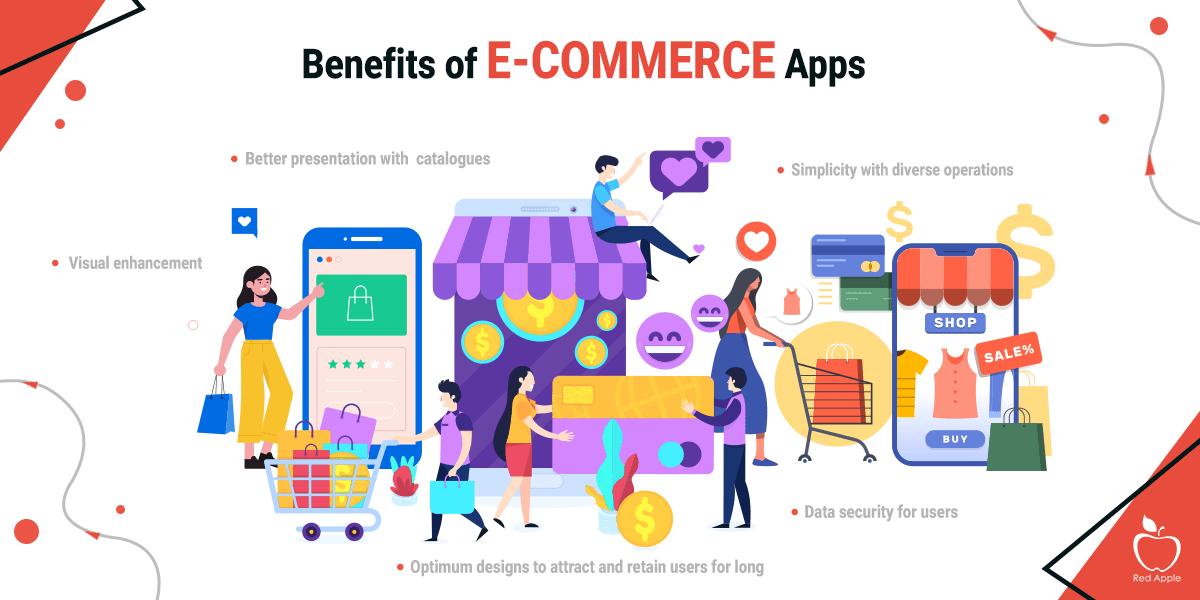How E-commerce Mobile Apps Influence User Behavior